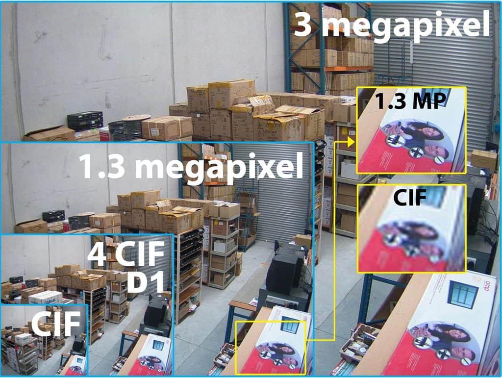 Analoog vs IP VS HD-CVI