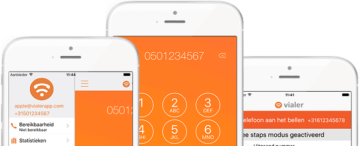 hosted voip telefonie